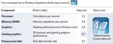 Windows Experience Index 5